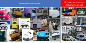 Sidewalk Last Mile Delivery Robots: A Billion-Dollar-Market by 2030?